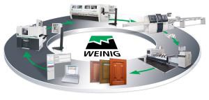 WEI Machine Circle-RGB